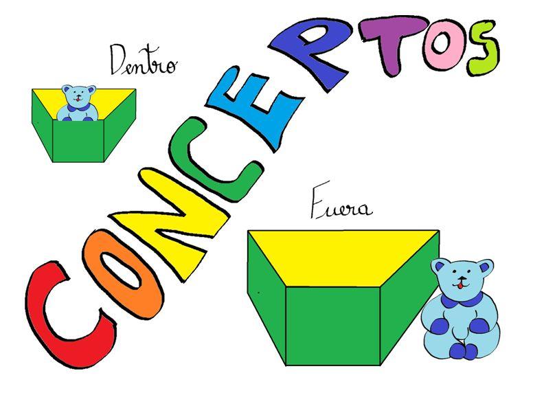 Conceptos b sicos educaci n infantil aula pt for Practica de oficina concepto