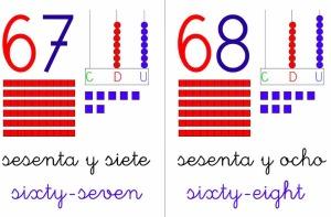 carteles números Ana M