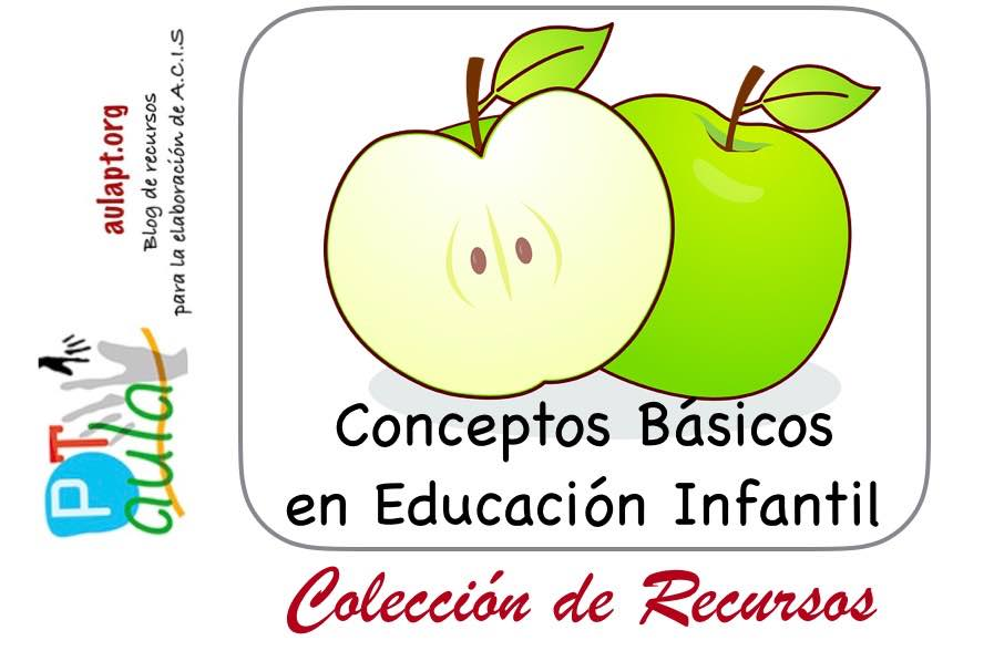 Colecci n de recursos para educaci n infantil conceptos for Nociones basicas de oficina concepto