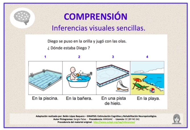 inferencias visuales en ppt