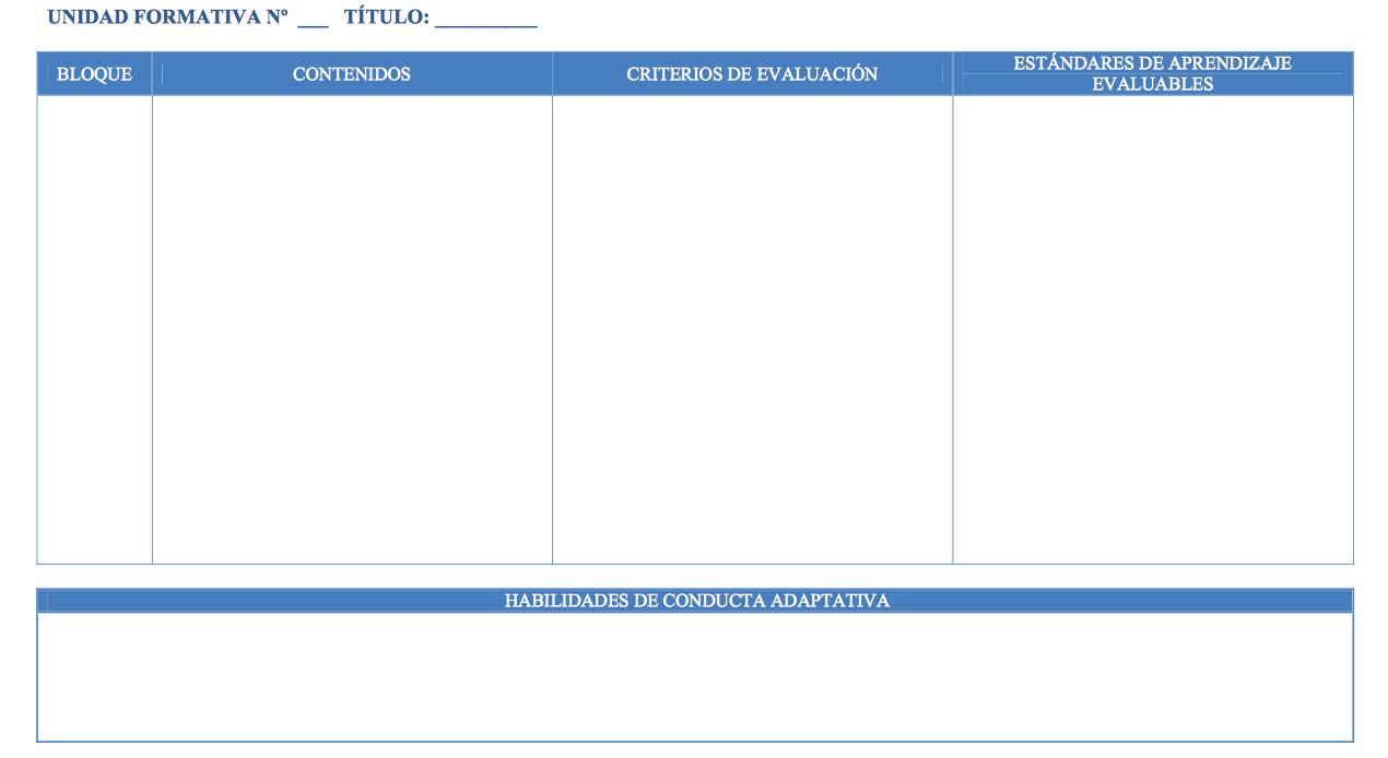 Modelo de programación docente para centros de educación especial y aulas abiertas especializadas en centros ordinarios