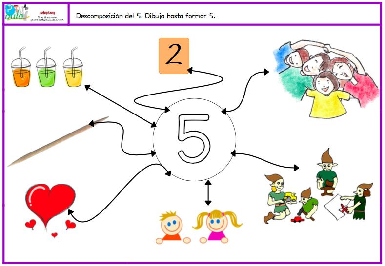 formar-grupos-de-5