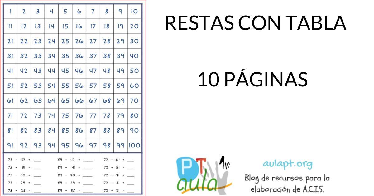 restascontabla_1_original