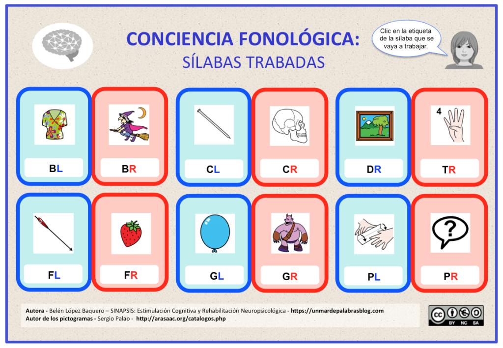 Logopedia Archivos Aula Pt