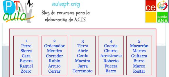 Juego Interactivo Para Trabajar La Ortografía De La R Y Rr